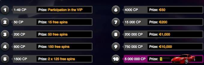 PlayAmo VIP-klubb premier