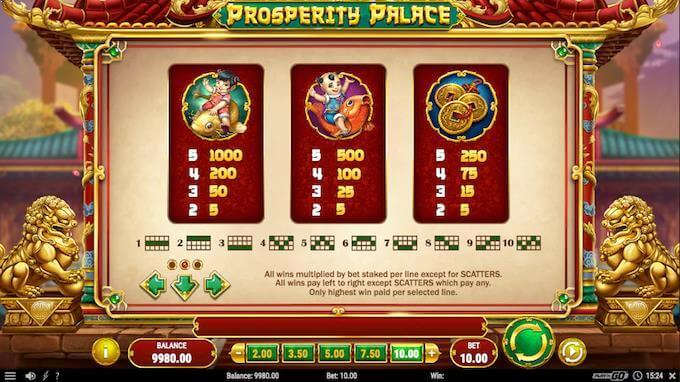 Prosperity Palace symboler