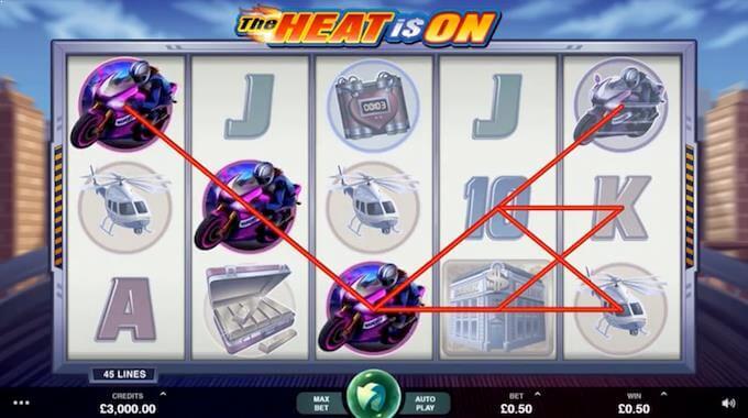 Spilleautomaten The Heat is On