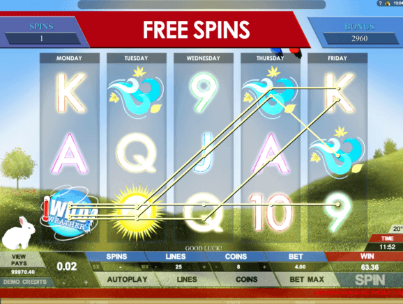 Free spins i spilleautomaten Today's weather