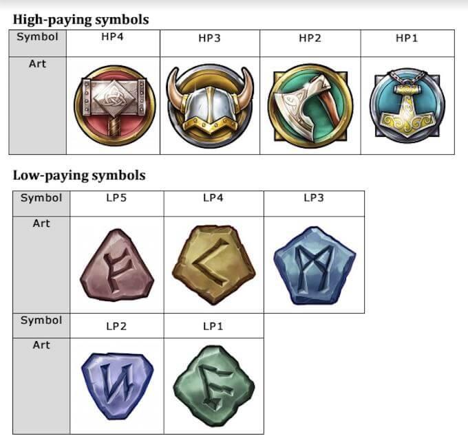 Symboler på Viking Runecraft fra Play n' Go